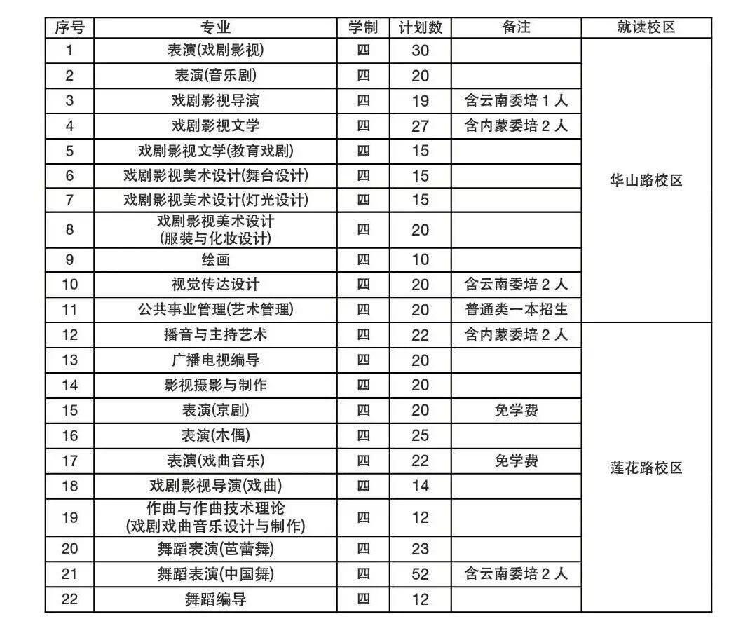上海戏剧学院2016艺术类招生简章