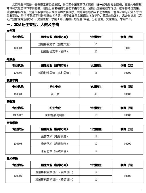 北京电影学院2016年本科招生简章