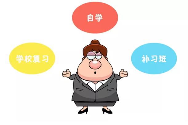 北京艺考文化课培训:专业老师教你如何正确定位文化课?