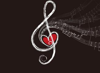 选择一个专业的音乐培训机构需要注意哪些方面?